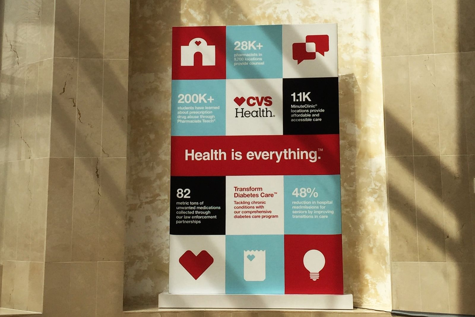 infographic of CVS Health key statistics at retail leadership conference